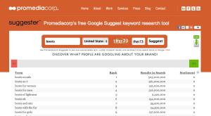 keyword suggester
