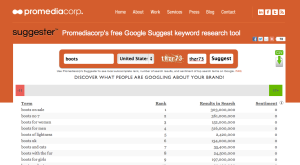 keyword suggester